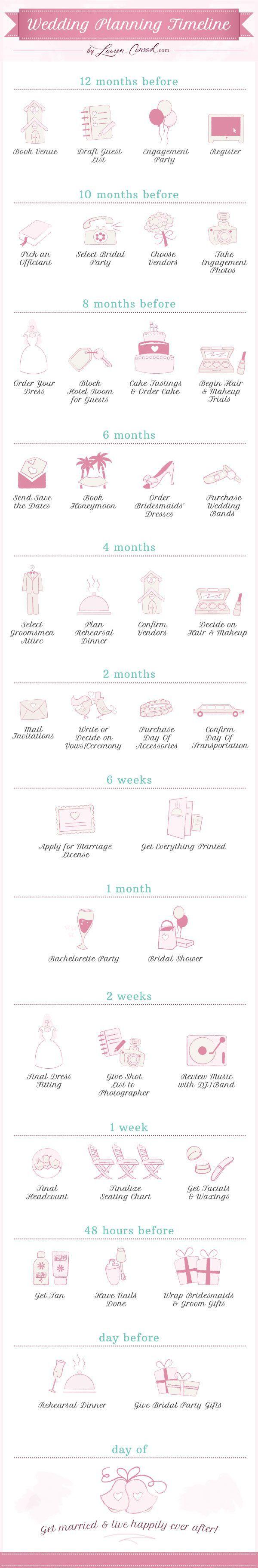 Wedding Planning Tips Chronicles of Frivolity