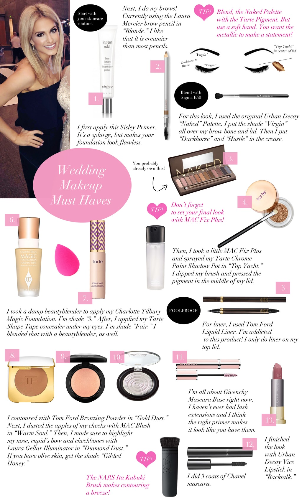 Wedding makeup must haves chronicles of frivolity baditri Images